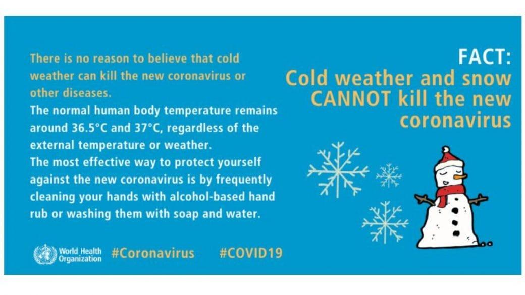 COVID-19: