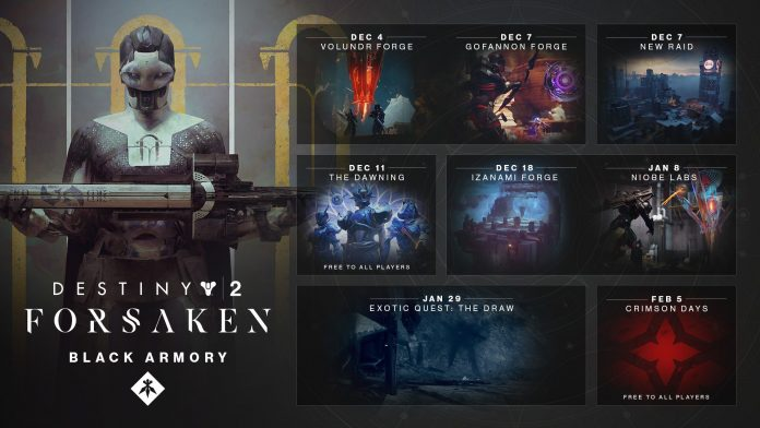 Destiny 2 Warns Players About Trials Of Osiris Tokens & Emblems