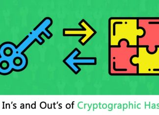 What Is a Cryptographic Hash Function? What Do You Know About It?